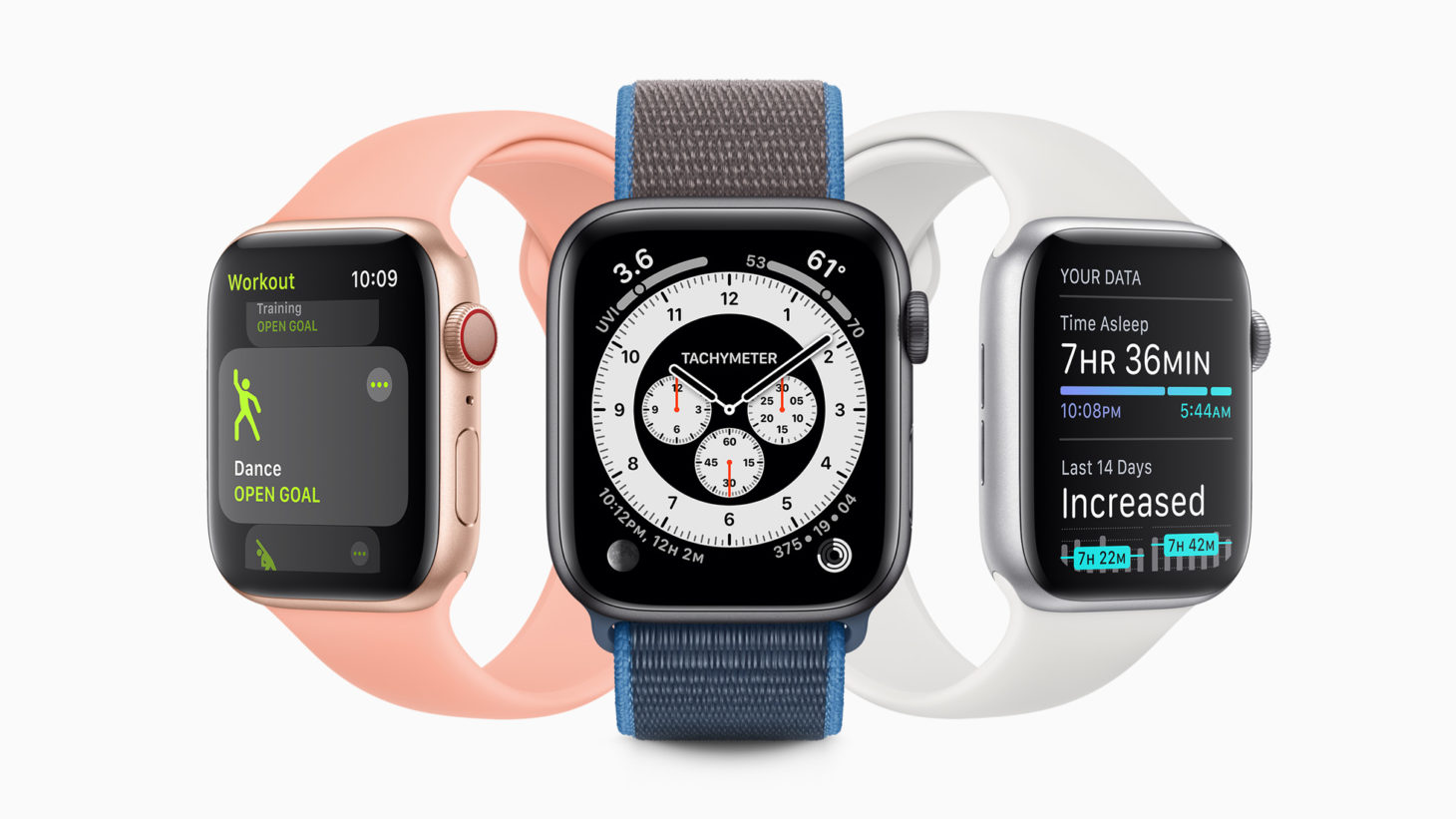 Apple Watch WatchOS7